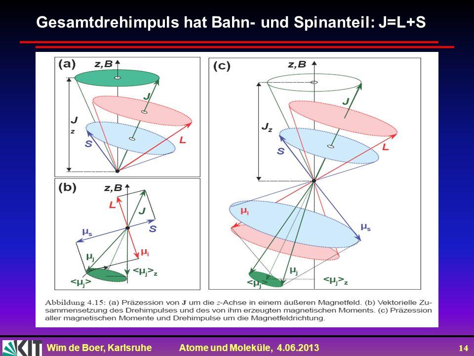 Wim de Boer, Karlsruhe Atome und Moleküle, 4.06.2013 14 Gesamtdrehimpuls hat Bahn- und Spinanteil: J=L+S