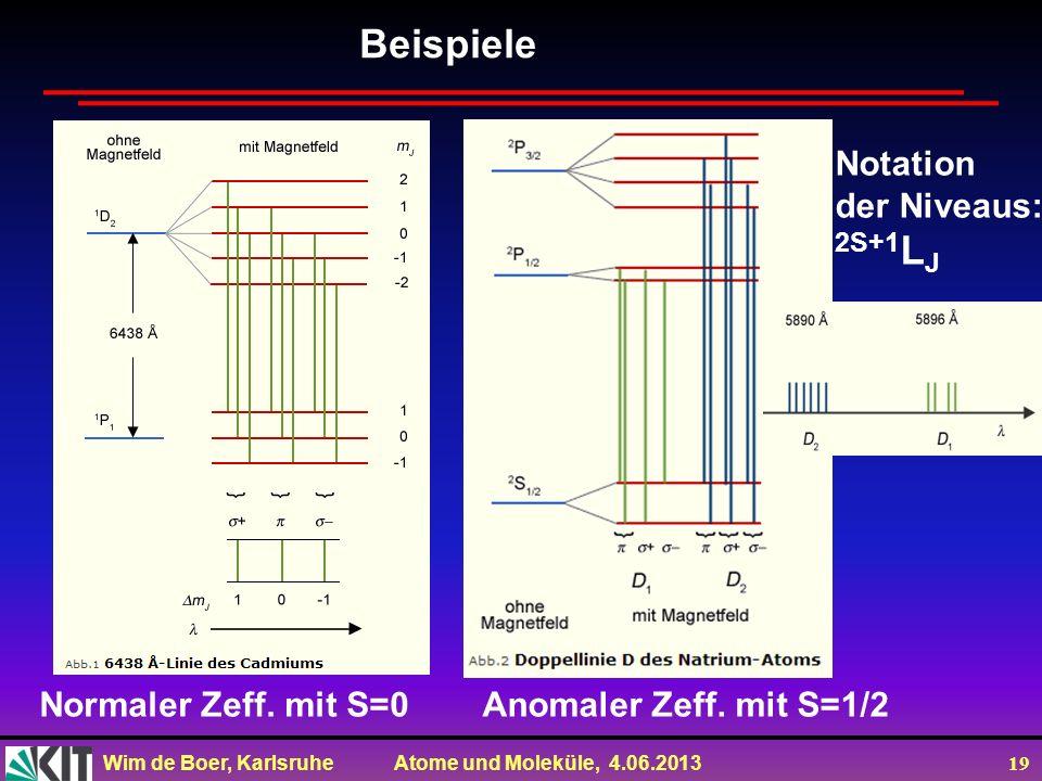 Wim de Boer, Karlsruhe Atome und Moleküle, 4.06.2013 19 Beispiele Normaler Zeff. mit S=0Anomaler Zeff. mit S=1/2 Notation der Niveaus: 2S+1 L J