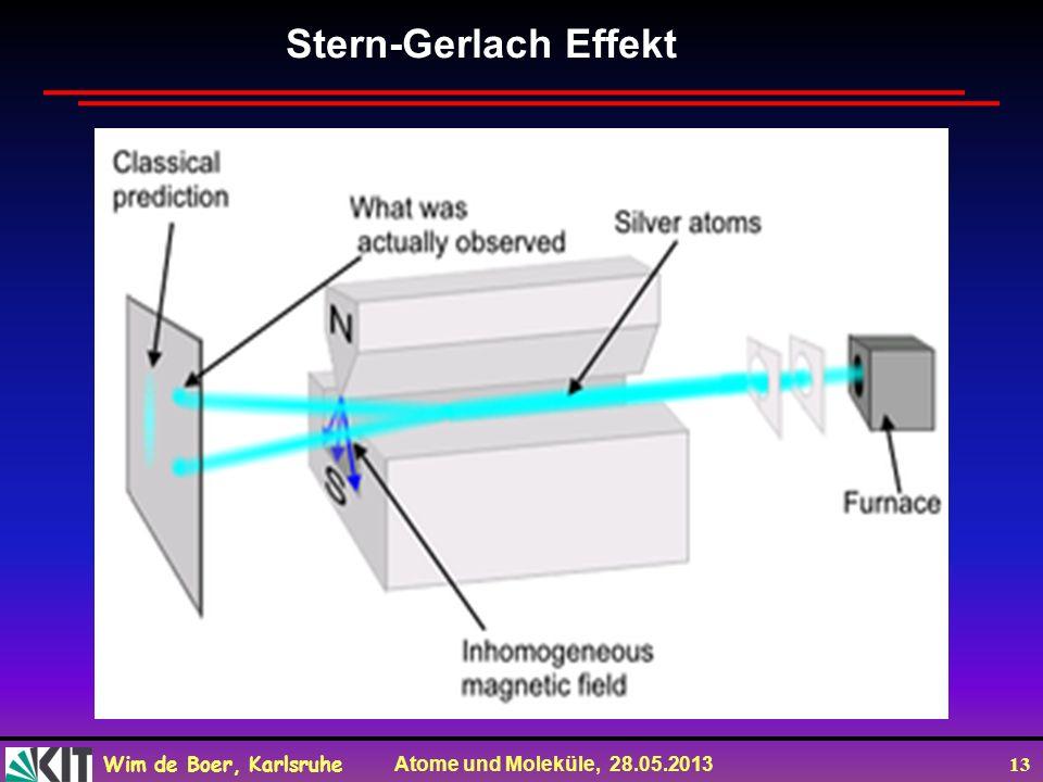 Wim de Boer, Karlsruhe Atome und Moleküle, 28.05.2013 13 Stern-Gerlach Effekt