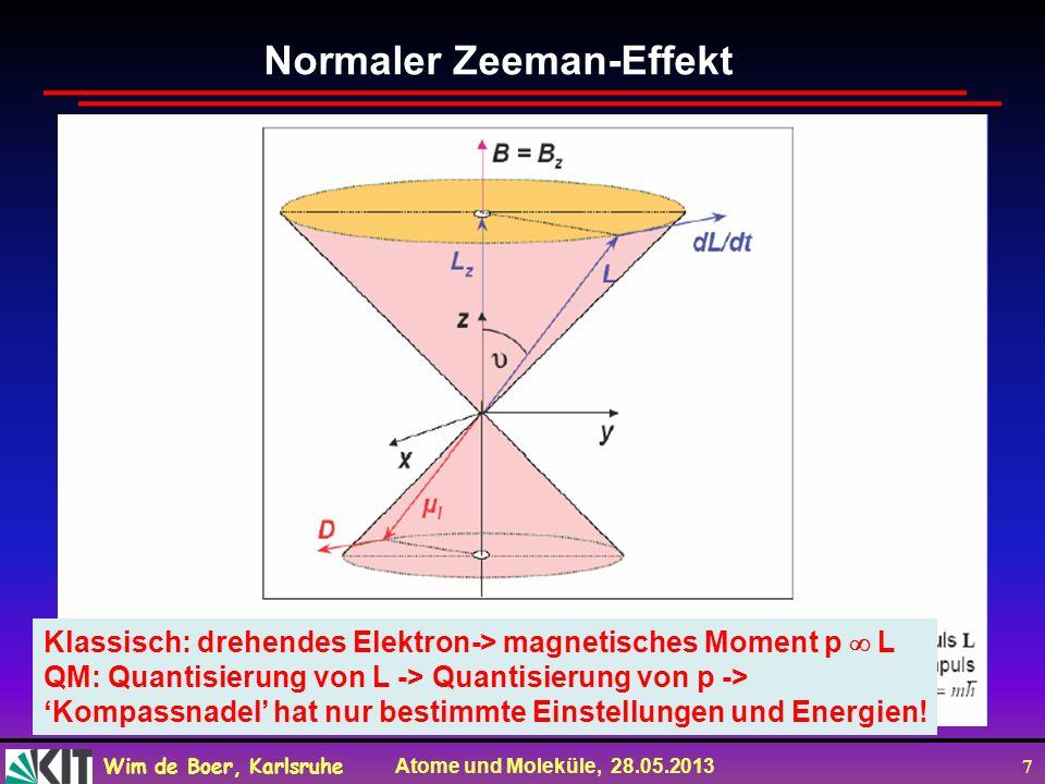 Wim de Boer, Karlsruhe Atome und Moleküle, 28.05.2013 8 Normaler Zeeman-Effekt (Atome ohne Elektronenspin) Bahnmagnetismus Drehimpuls + Quantisierung des Drehimpulses Aufspaltung in diskrete Energieniveaus in äußerem Magnetfeld Zeeman-Effekt ħ ħ Bohr Magneton: