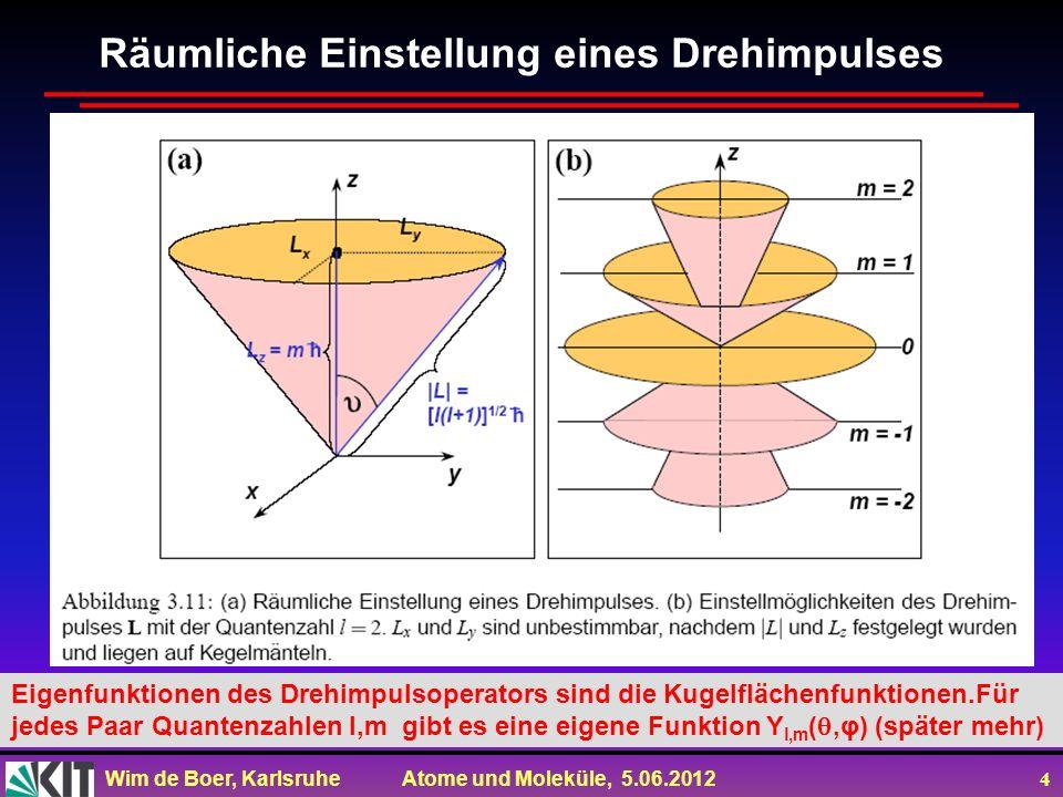 Wim de Boer, Karlsruhe Atome und Moleküle, 5.06.2012 5 Präzessionsversuch (KM) Beobachtung: drehendes Rad fällt nicht, sondern dreht sich in horizontaler Ebene.