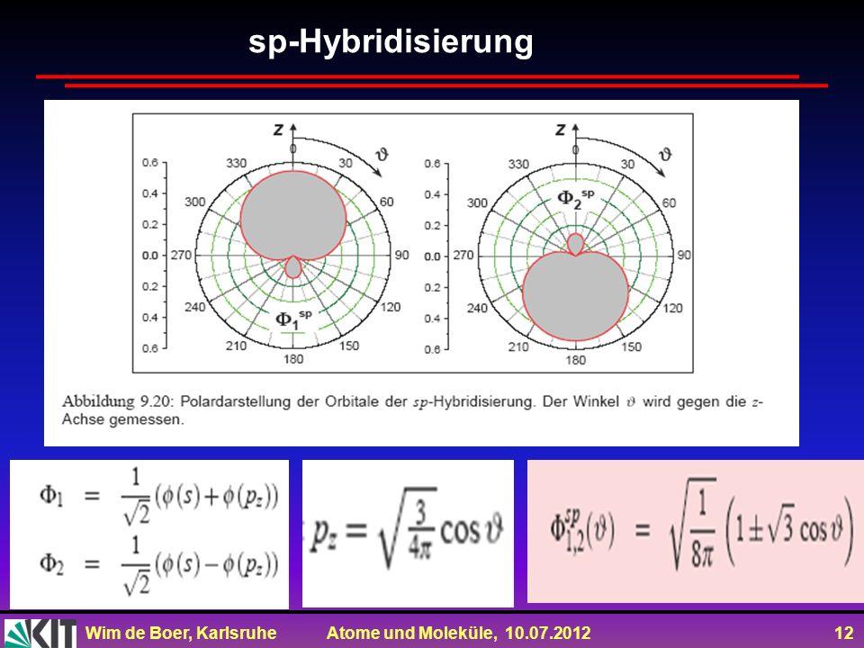 Wim de Boer, Karlsruhe Atome und Moleküle, 10.07.2012 12 sp-Hybridisierung