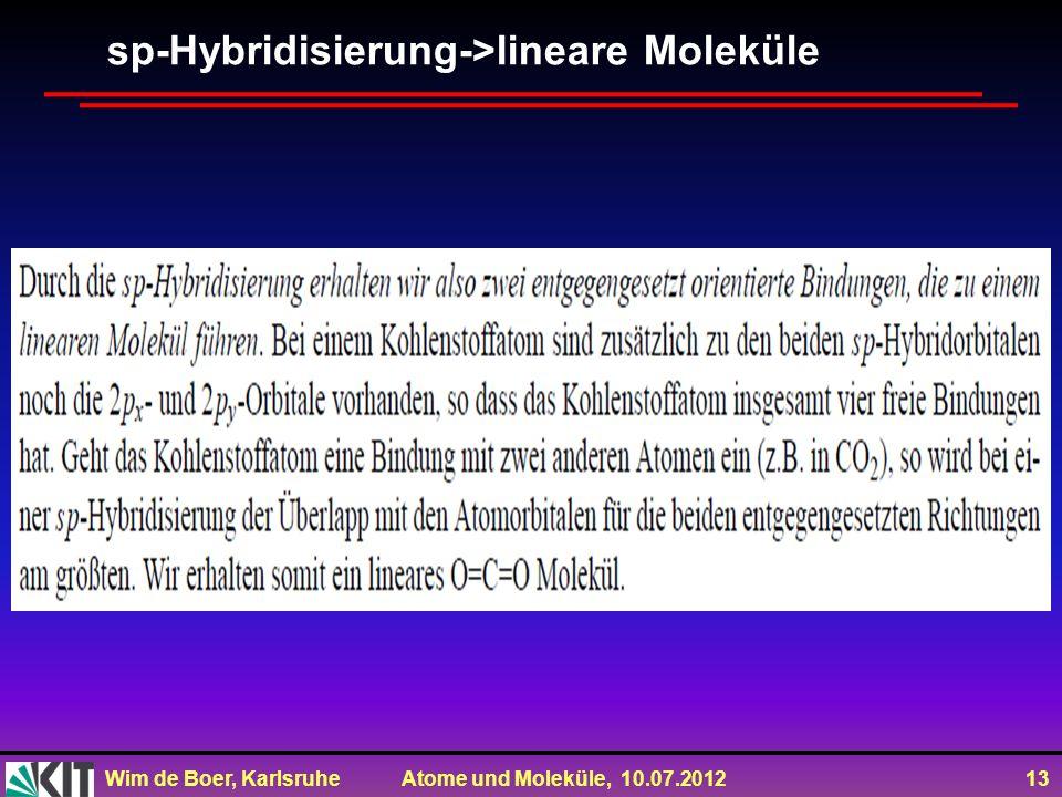 Wim de Boer, Karlsruhe Atome und Moleküle, 10.07.2012 13 sp-Hybridisierung->lineare Moleküle