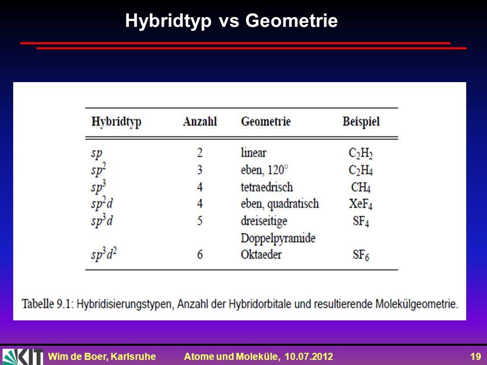 Wim de Boer, Karlsruhe Atome und Moleküle, 10.07.2012 19 Hybridtyp vs Geometrie