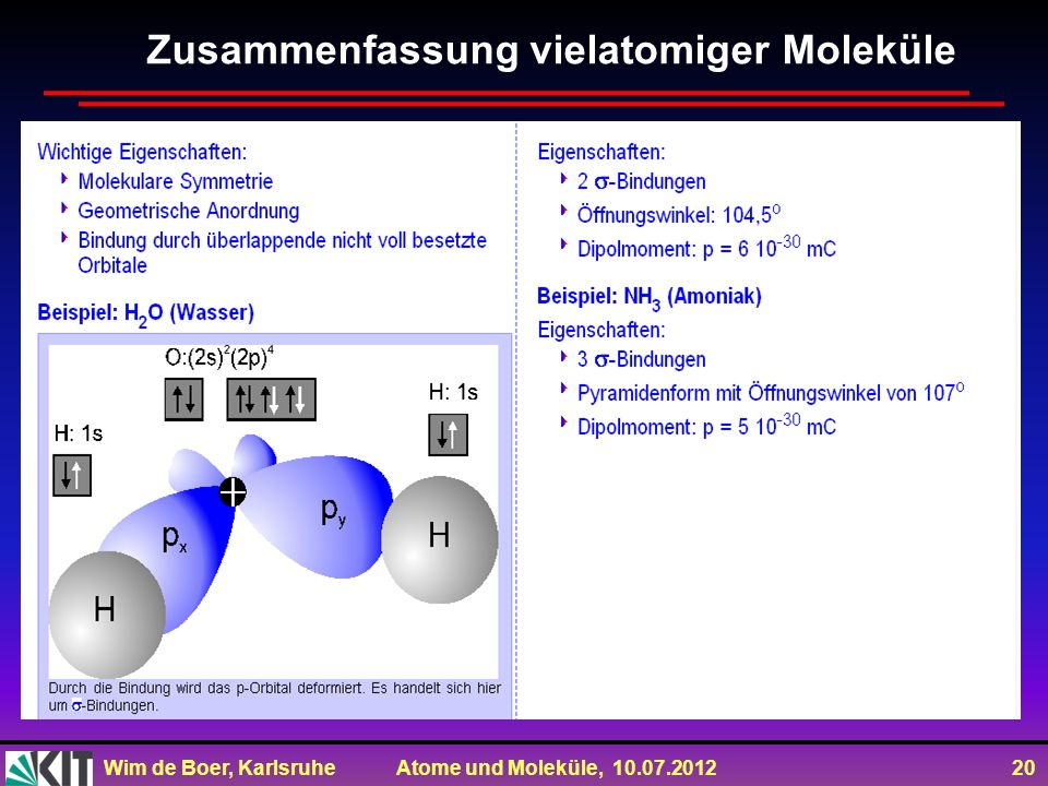 Wim de Boer, Karlsruhe Atome und Moleküle, 10.07.2012 20 Zusammenfassung vielatomiger Moleküle