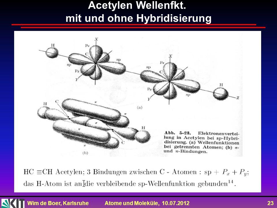 Wim de Boer, Karlsruhe Atome und Moleküle, 10.07.2012 23 Acetylen Wellenfkt. mit und ohne Hybridisierung