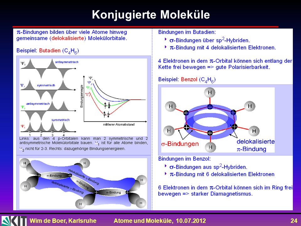 Wim de Boer, Karlsruhe Atome und Moleküle, 10.07.2012 24 Konjugierte Moleküle