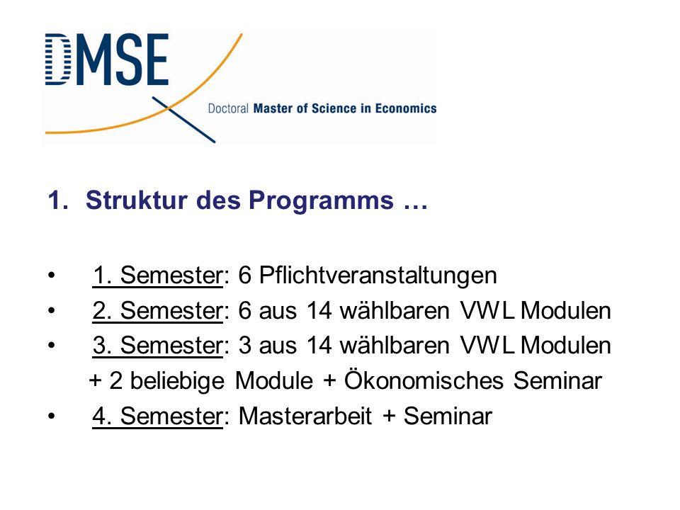 1.Struktur des Programms … 1. Semester: 6 Pflichtveranstaltungen 2. Semester: 6 aus 14 wählbaren VWL Modulen 3. Semester: 3 aus 14 wählbaren VWL Modul