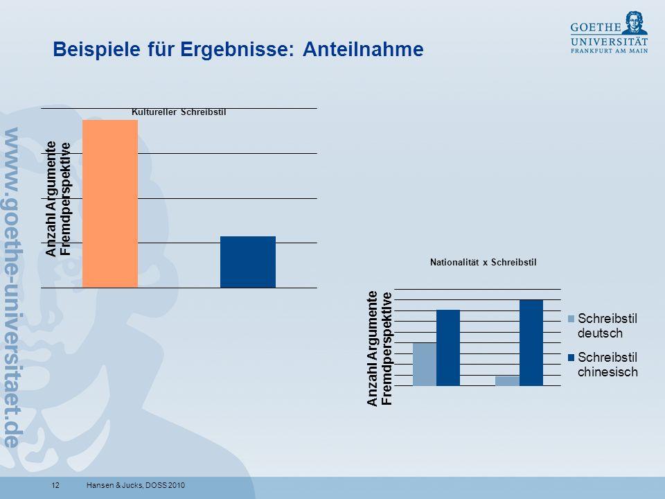 12 Beispiele für Ergebnisse: Anteilnahme Hansen & Jucks, DOSS 2010