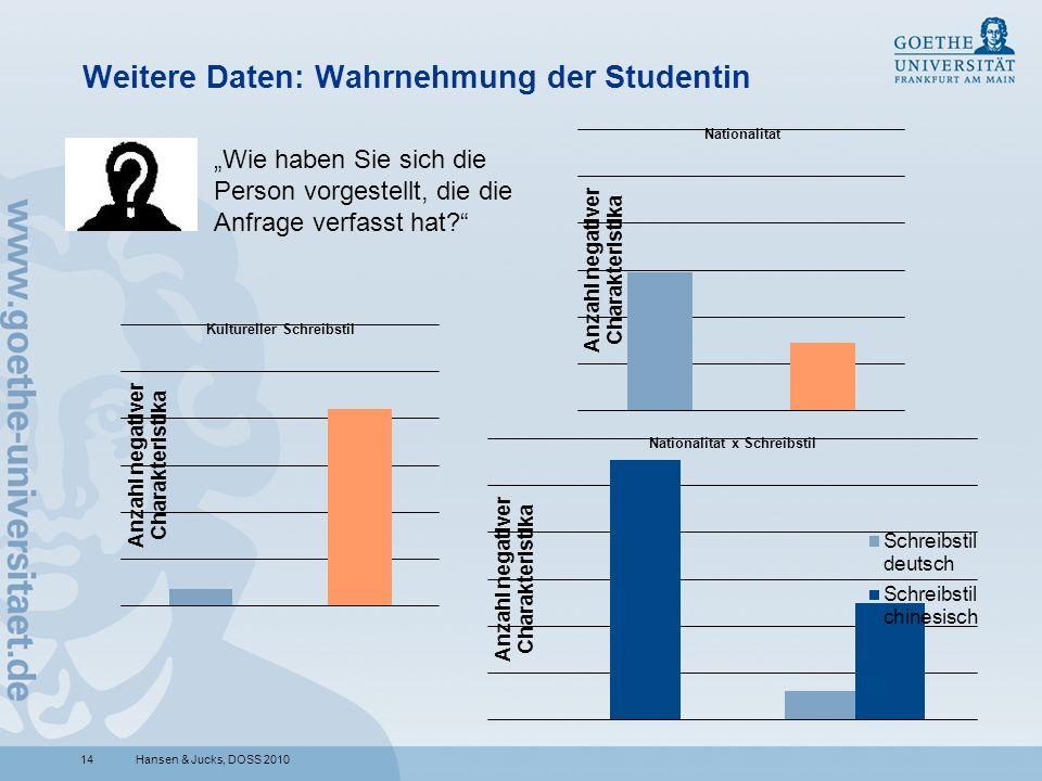 14 Weitere Daten: Wahrnehmung der Studentin Hansen & Jucks, DOSS 2010 Wie haben Sie sich die Person vorgestellt, die die Anfrage verfasst hat?