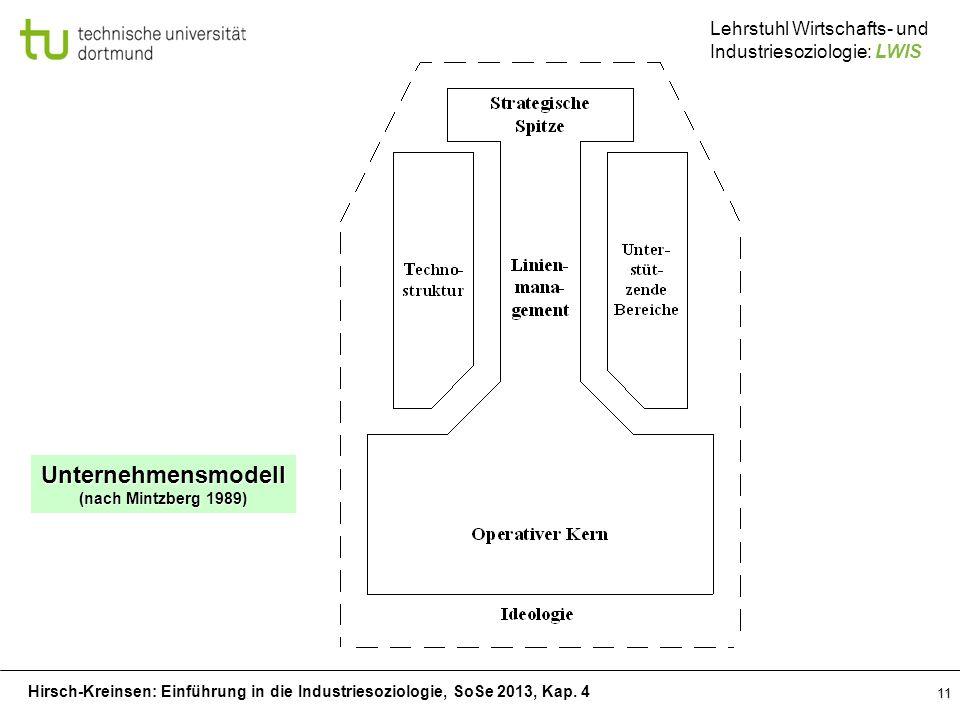 Hirsch-Kreinsen: Einführung in die Industriesoziologie, SoSe 2013, Kap. 4 Lehrstuhl Wirtschafts- und Industriesoziologie: LWIS 11 Unternehmensmodell (
