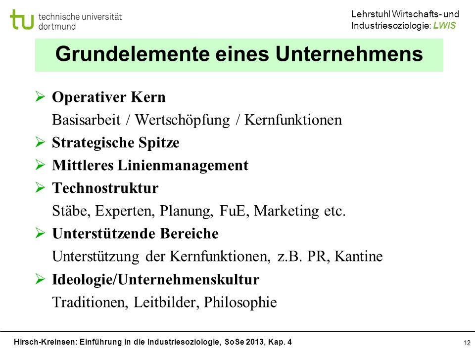 Hirsch-Kreinsen: Einführung in die Industriesoziologie, SoSe 2013, Kap. 4 Lehrstuhl Wirtschafts- und Industriesoziologie: LWIS 12 Grundelemente eines