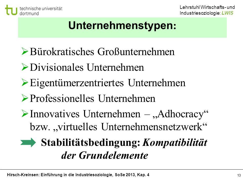 Hirsch-Kreinsen: Einführung in die Industriesoziologie, SoSe 2013, Kap. 4 Lehrstuhl Wirtschafts- und Industriesoziologie: LWIS 13 Unternehmenstypen :