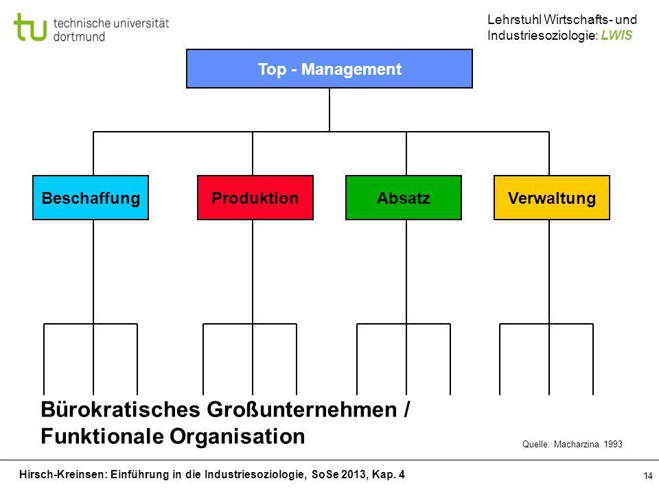Hirsch-Kreinsen: Einführung in die Industriesoziologie, SoSe 2013, Kap. 4 Lehrstuhl Wirtschafts- und Industriesoziologie: LWIS 14 Top - Management Bes