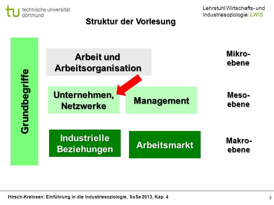 Hirsch-Kreinsen: Einführung in die Industriesoziologie, SoSe 2013, Kap. 4 Lehrstuhl Wirtschafts- und Industriesoziologie: LWIS 2 Grundbegriffe Arbeit