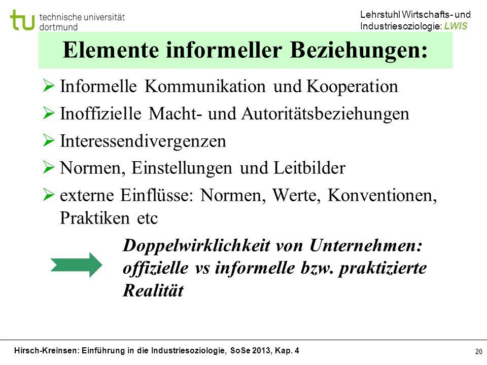 Hirsch-Kreinsen: Einführung in die Industriesoziologie, SoSe 2013, Kap. 4 Lehrstuhl Wirtschafts- und Industriesoziologie: LWIS 20 Elemente informeller