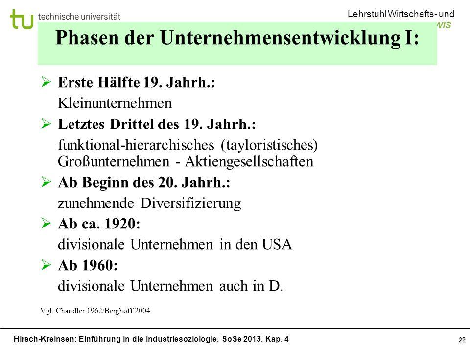 Hirsch-Kreinsen: Einführung in die Industriesoziologie, SoSe 2013, Kap. 4 Lehrstuhl Wirtschafts- und Industriesoziologie: LWIS 22 Phasen der Unternehm