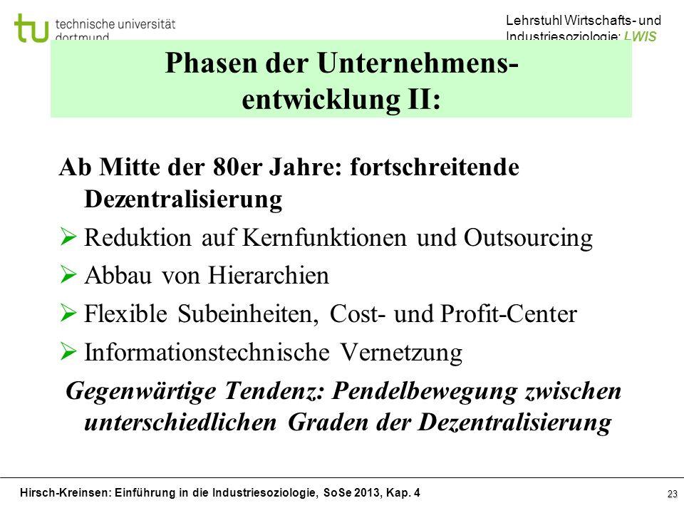 Hirsch-Kreinsen: Einführung in die Industriesoziologie, SoSe 2013, Kap. 4 Lehrstuhl Wirtschafts- und Industriesoziologie: LWIS 23 Phasen der Unternehm