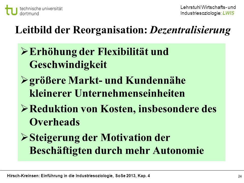 Hirsch-Kreinsen: Einführung in die Industriesoziologie, SoSe 2013, Kap. 4 Lehrstuhl Wirtschafts- und Industriesoziologie: LWIS 24 Leitbild der Reorgan