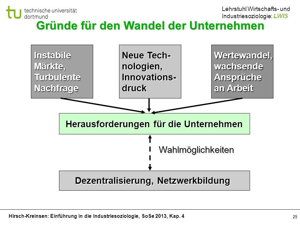 Hirsch-Kreinsen: Einführung in die Industriesoziologie, SoSe 2013, Kap. 4 Lehrstuhl Wirtschafts- und Industriesoziologie: LWIS 25 InstabileMärkte,Turb