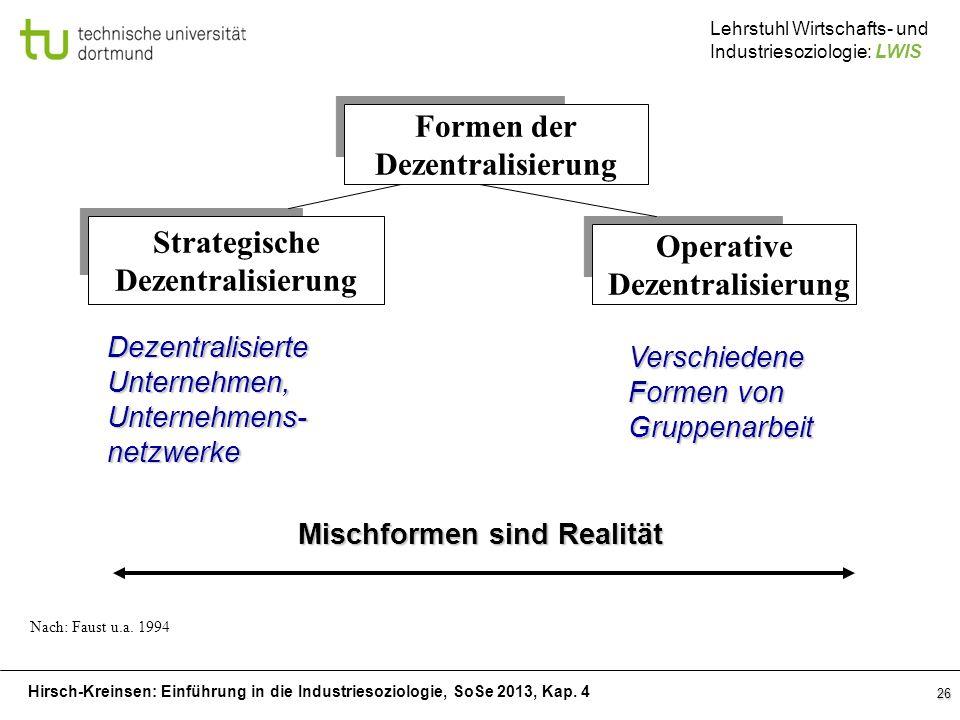 Hirsch-Kreinsen: Einführung in die Industriesoziologie, SoSe 2013, Kap. 4 Lehrstuhl Wirtschafts- und Industriesoziologie: LWIS 26 Formen der Dezentral