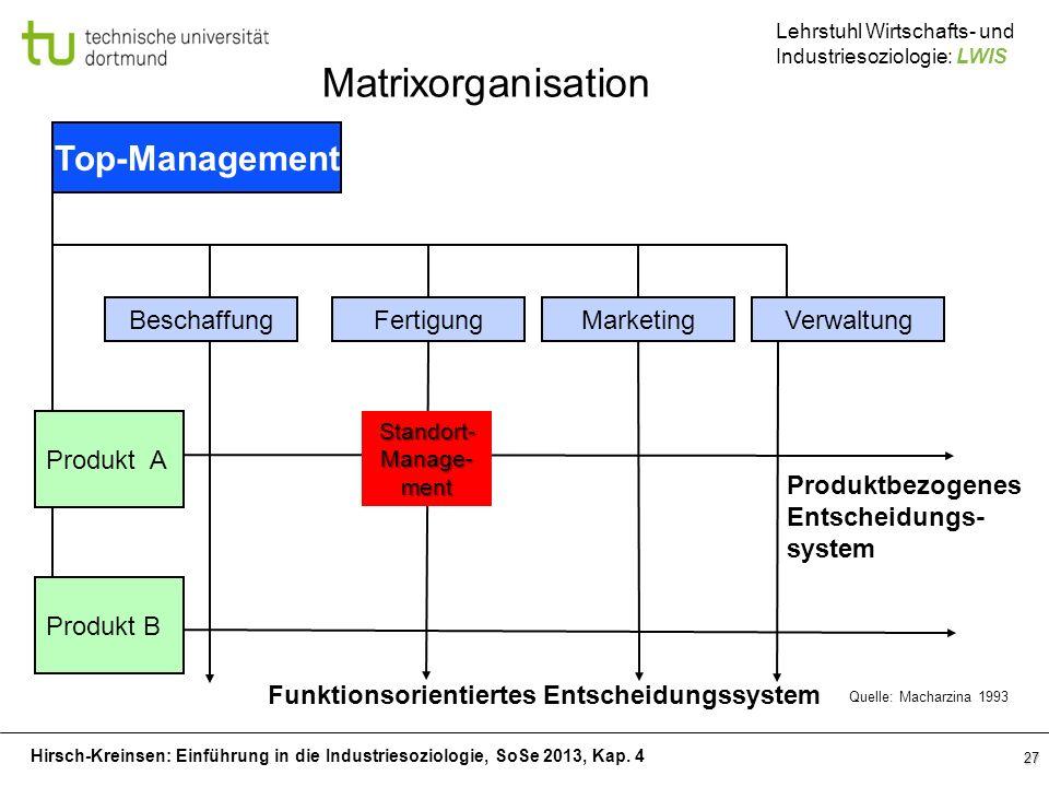 Hirsch-Kreinsen: Einführung in die Industriesoziologie, SoSe 2013, Kap. 4 Lehrstuhl Wirtschafts- und Industriesoziologie: LWIS 27 Matrixorganisation T