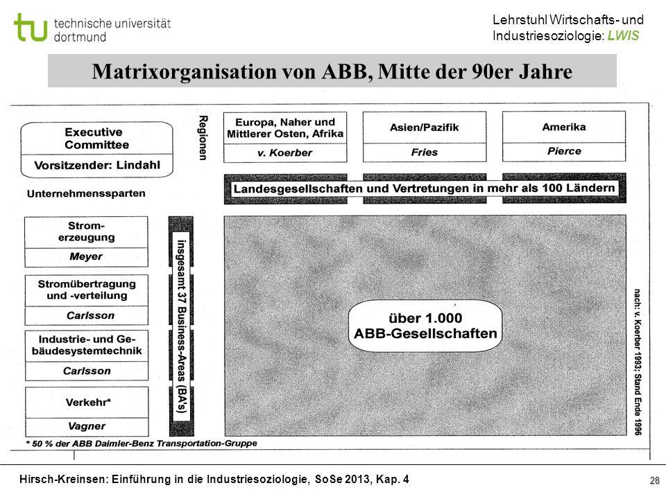Hirsch-Kreinsen: Einführung in die Industriesoziologie, SoSe 2013, Kap. 4 Lehrstuhl Wirtschafts- und Industriesoziologie: LWIS 28 Matrixorganisation v