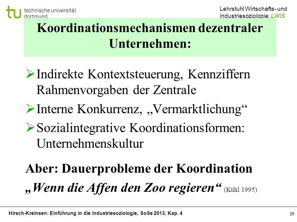 Hirsch-Kreinsen: Einführung in die Industriesoziologie, SoSe 2013, Kap. 4 Lehrstuhl Wirtschafts- und Industriesoziologie: LWIS 29 Koordinationsmechani