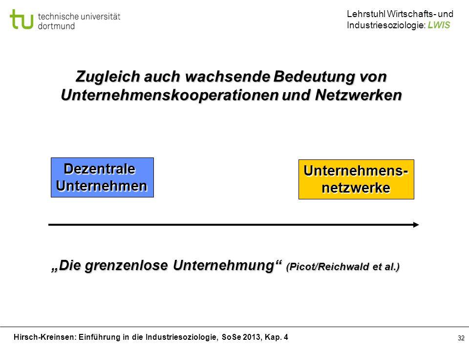 Hirsch-Kreinsen: Einführung in die Industriesoziologie, SoSe 2013, Kap. 4 Lehrstuhl Wirtschafts- und Industriesoziologie: LWIS 32 DezentraleUnternehme
