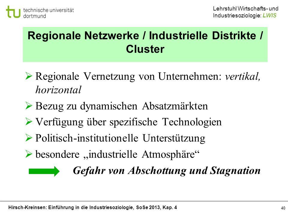 Hirsch-Kreinsen: Einführung in die Industriesoziologie, SoSe 2013, Kap. 4 Lehrstuhl Wirtschafts- und Industriesoziologie: LWIS 40 Regionale Netzwerke