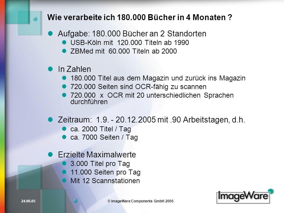 24.06.05 © ImageWare Components GmbH 2005 Wie verarbeite ich 180.000 Bücher in 4 Monaten .