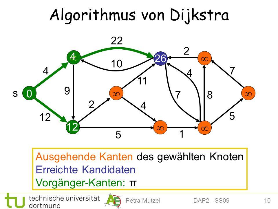 10Petra Mutzel DAP2 SS09 12 26 Algorithmus von Dijkstra 4 12 22 10 2 11 9 5 4 7 4 2 7 8 5 s 0 4 Ausgehende Kanten des gewählten Knoten Erreichte Kandi