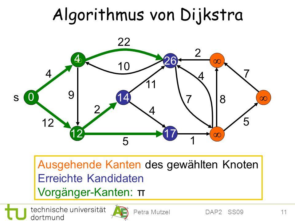 11Petra Mutzel DAP2 SS09 12 26 Algorithmus von Dijkstra 14 17 4 12 22 10 2 11 9 5 4 7 4 2 7 8 5 s 0 4 Ausgehende Kanten des gewählten Knoten Erreichte