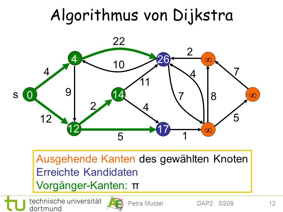 12Petra Mutzel DAP2 SS09 12 26 Algorithmus von Dijkstra 14 17 4 12 22 10 2 11 9 5 4 7 4 2 7 8 5 s 0 4 Ausgehende Kanten des gewählten Knoten Erreichte