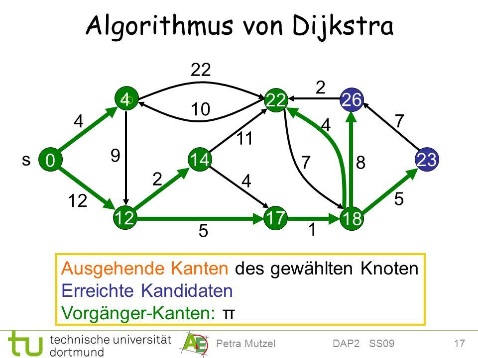17Petra Mutzel DAP2 SS09 12 22 Algorithmus von Dijkstra 14 26 23 17 18 4 12 22 10 2 11 9 5 4 7 4 2 7 8 5 s 0 4 Ausgehende Kanten des gewählten Knoten