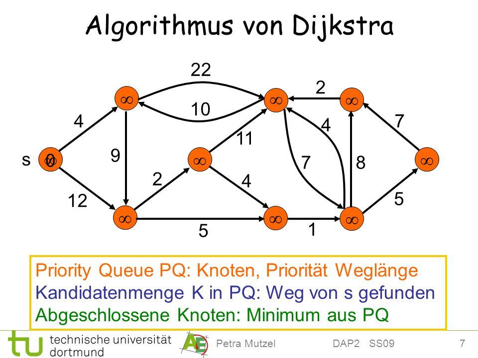 7Petra Mutzel DAP2 SS09 0 Algorithmus von Dijkstra 4 12 22 10 2 11 9 5 4 7 4 2 7 8 5 s Priority Queue PQ: Knoten, Priorität Weglänge Kandidatenmenge K