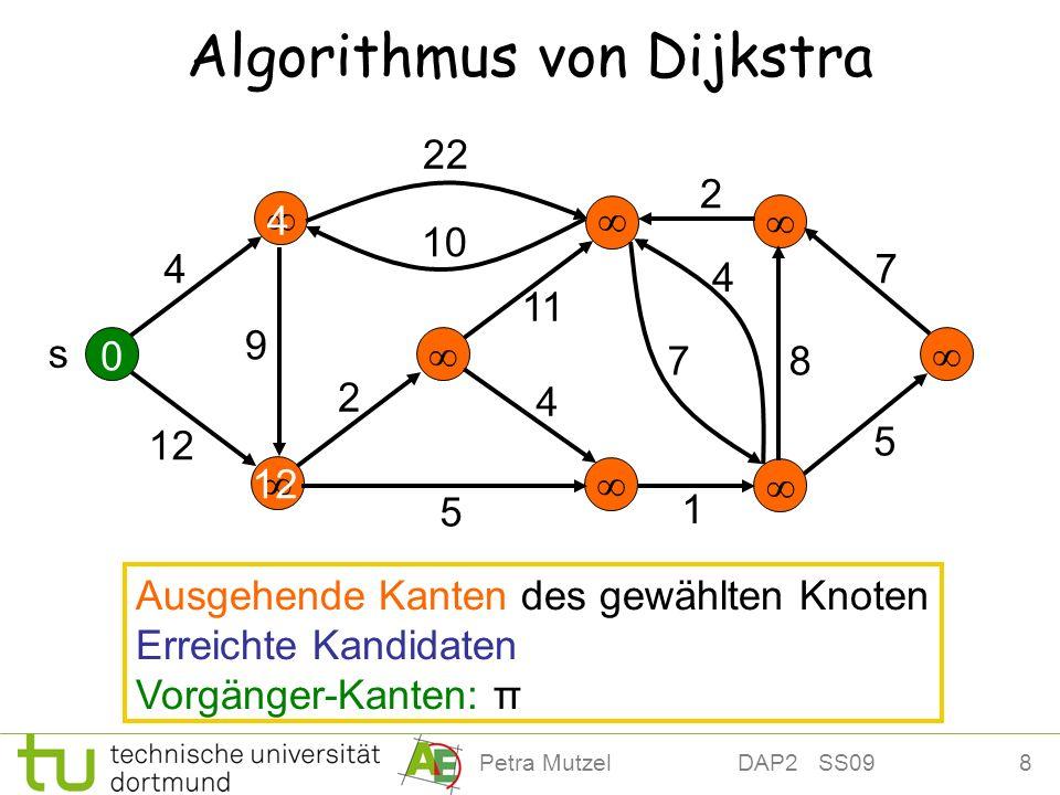 8Petra Mutzel DAP2 SS09 Algorithmus von Dijkstra 4 12 22 10 2 11 9 5 4 7 4 2 7 8 5 s 0 4 Ausgehende Kanten des gewählten Knoten Erreichte Kandidaten V