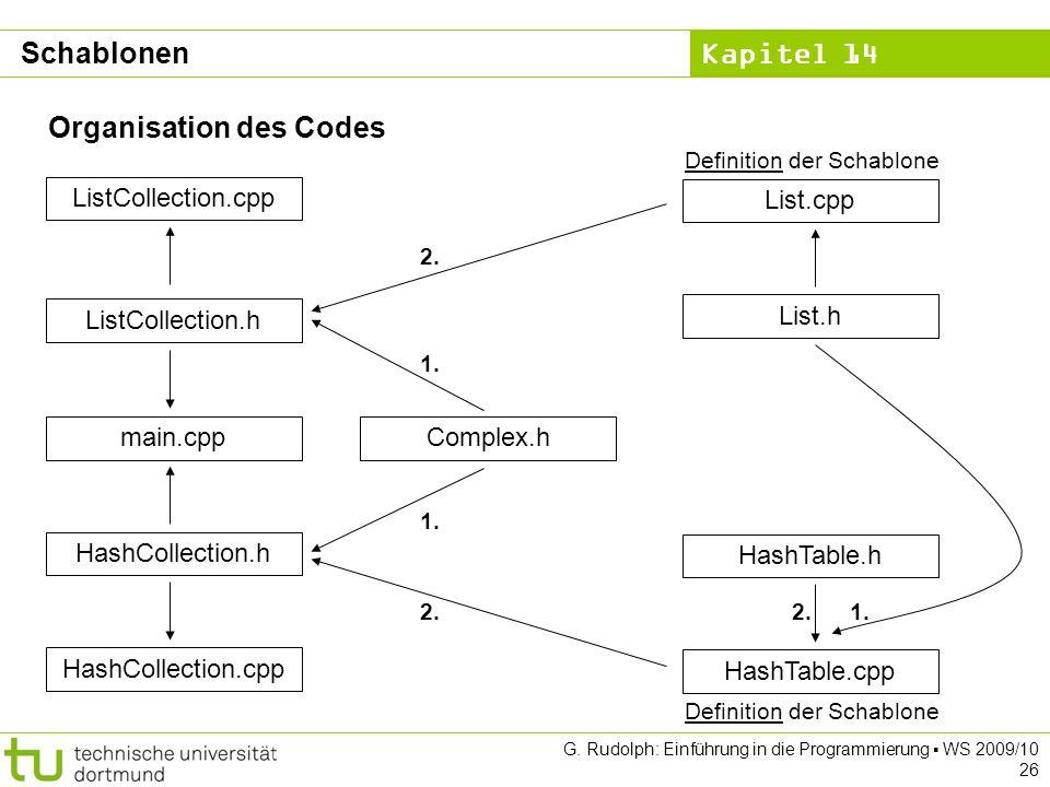 Kapitel 14 G. Rudolph: Einführung in die Programmierung WS 2009/10 26 Organisation des Codes main.cpp ListCollection.cpp HashCollection.cpp ListCollec