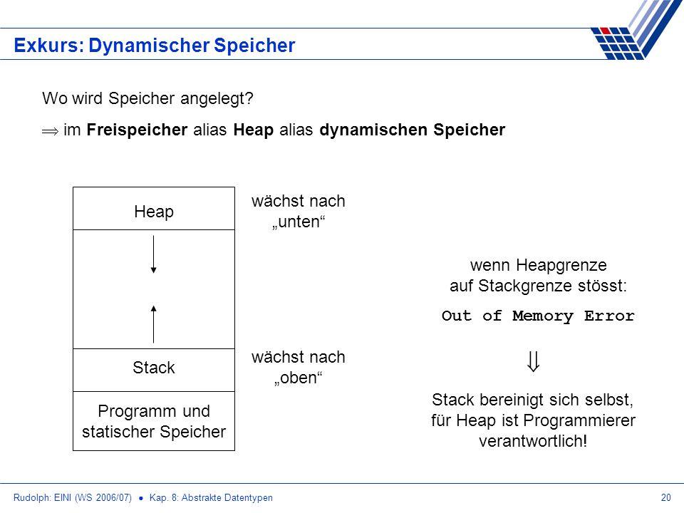 Rudolph: EINI (WS 2006/07) Kap. 8: Abstrakte Datentypen20 Exkurs: Dynamischer Speicher Wo wird Speicher angelegt? im Freispeicher alias Heap alias dyn