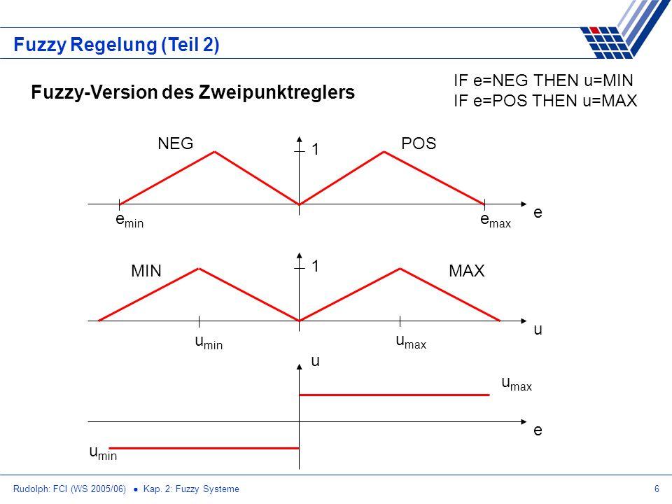 Rudolph: FCI (WS 2005/06) Kap. 2: Fuzzy Systeme6 Fuzzy Regelung (Teil 2) Fuzzy-Version des Zweipunktreglers u e u max u min e 1 NEGPOS e max e min IF