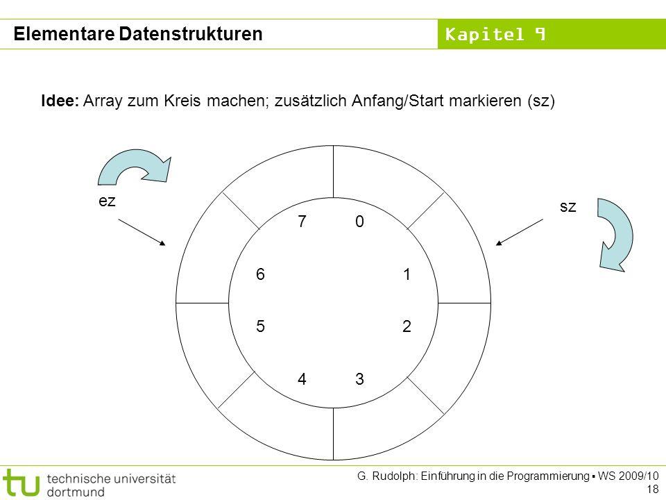 Kapitel 9 G. Rudolph: Einführung in die Programmierung WS 2009/10 18 Idee: Array zum Kreis machen; zusätzlich Anfang/Start markieren (sz) 0 1 2 3 7 6
