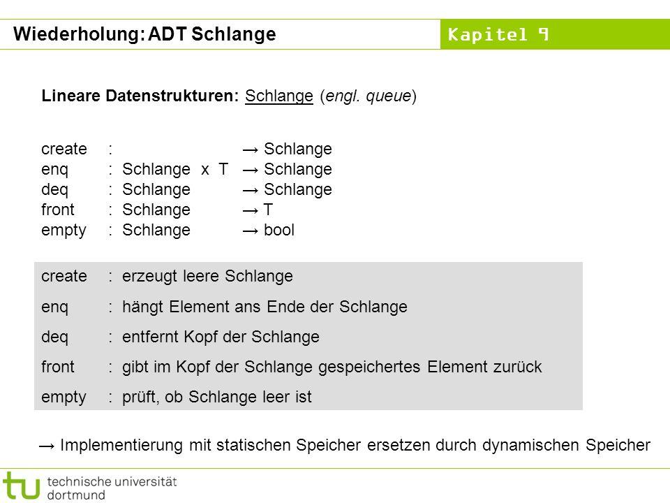 Kapitel 9 Wiederholung: ADT Schlange Lineare Datenstrukturen: Schlange (engl. queue) create: Schlange enq: Schlange x T Schlange deq: Schlange Schlang