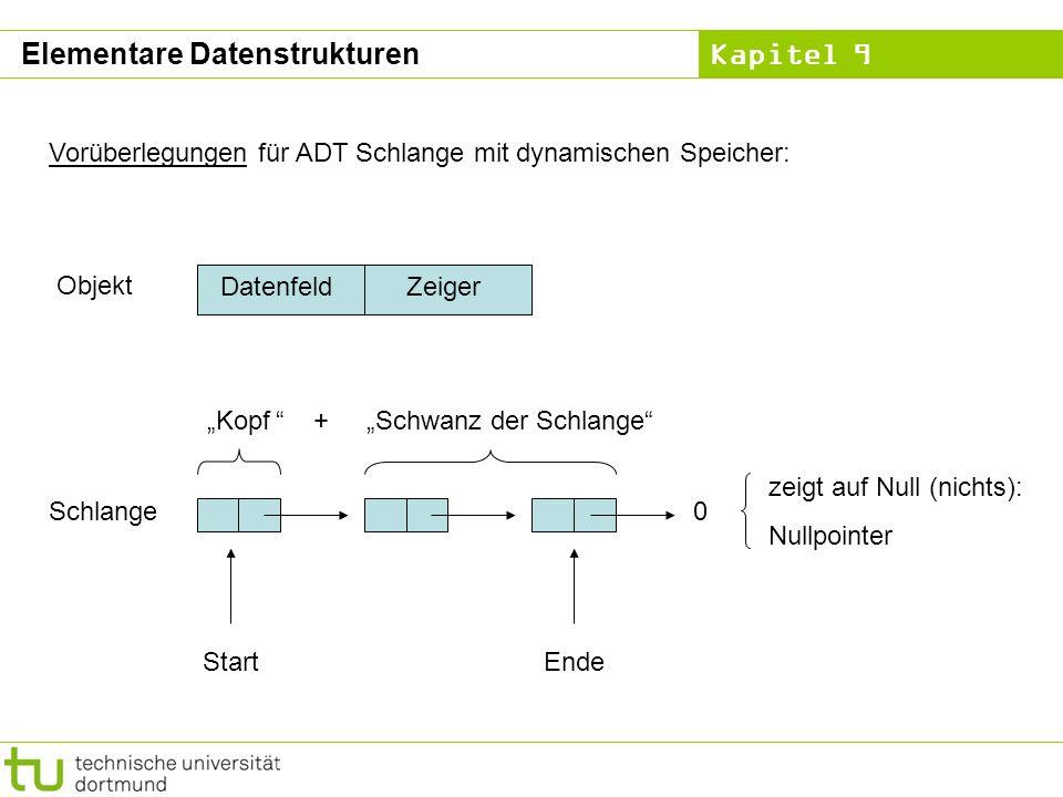 Kapitel 9 Vorüberlegungen für ADT Schlange mit dynamischen Speicher: Objekt DatenfeldZeiger 0 zeigt auf Null (nichts): Nullpointer Start Ende Schlange