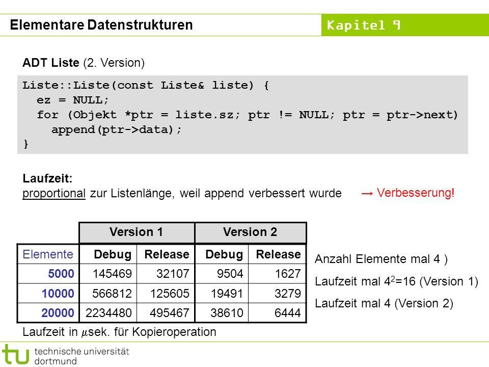 Kapitel 9 Version 1 ADT Liste (2. Version) Liste::Liste(const Liste& liste) { ez = NULL; for (Objekt *ptr = liste.sz; ptr != NULL; ptr = ptr->next) ap