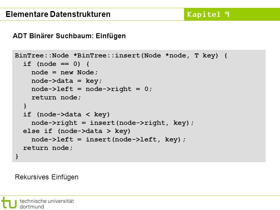Kapitel 9 ADT Binärer Suchbaum: Einfügen BinTree::Node *BinTree::insert(Node *node, T key) { if (node == 0) { node = new Node; node->data = key; node-