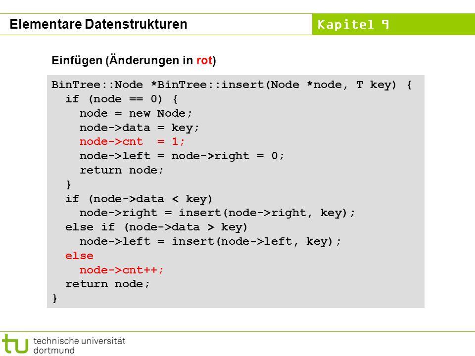 Kapitel 9 BinTree::Node *BinTree::insert(Node *node, T key) { if (node == 0) { node = new Node; node->data = key; node->cnt = 1; node->left = node->ri
