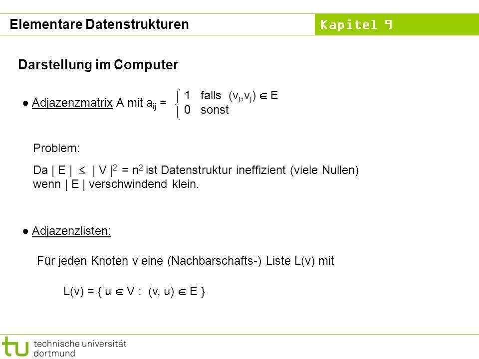 Kapitel 9 Darstellung im Computer Adjazenzmatrix A mit a ij = 1 falls (v i,v j ) E 0 sonst Problem: Da | E | | V | 2 = n 2 ist Datenstruktur ineffizie