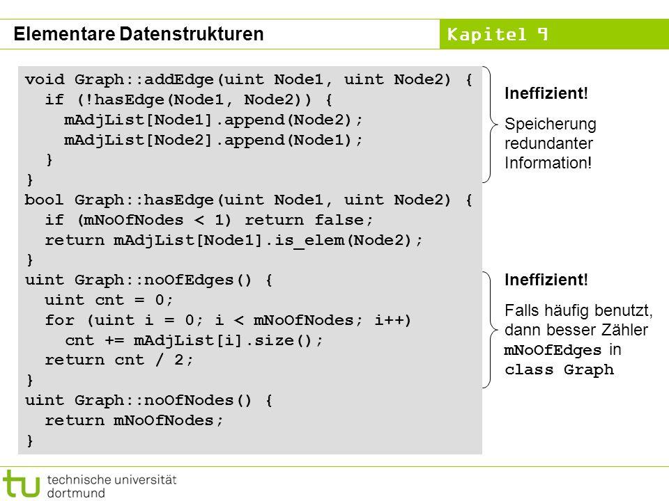 Kapitel 9 void Graph::addEdge(uint Node1, uint Node2) { if (!hasEdge(Node1, Node2)) { mAdjList[Node1].append(Node2); mAdjList[Node2].append(Node1); }