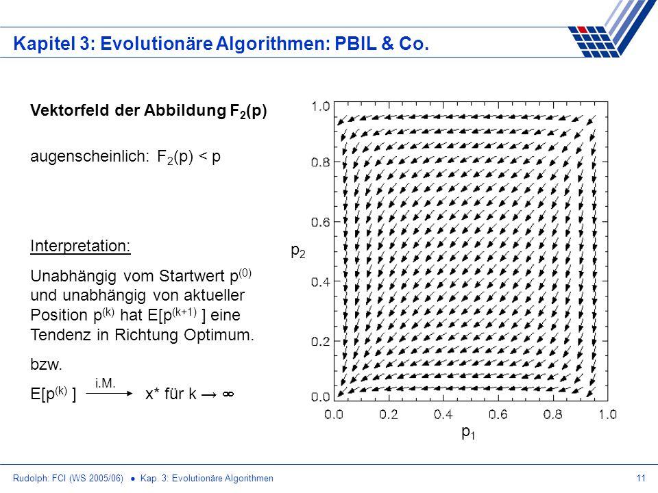 Rudolph: FCI (WS 2005/06) Kap. 3: Evolutionäre Algorithmen11 Kapitel 3: Evolutionäre Algorithmen: PBIL & Co. p2p2 p1p1 Vektorfeld der Abbildung F 2 (p