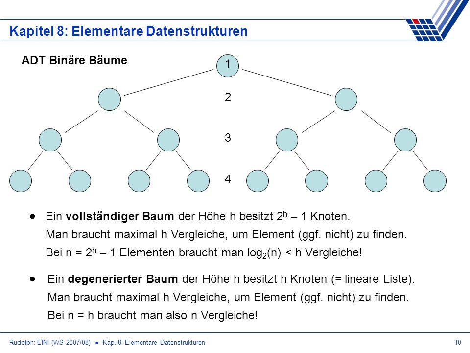 Rudolph: EINI (WS 2007/08) Kap. 8: Elementare Datenstrukturen10 Kapitel 8: Elementare Datenstrukturen ADT Binäre Bäume 1 2 3 4 Ein vollständiger Baum